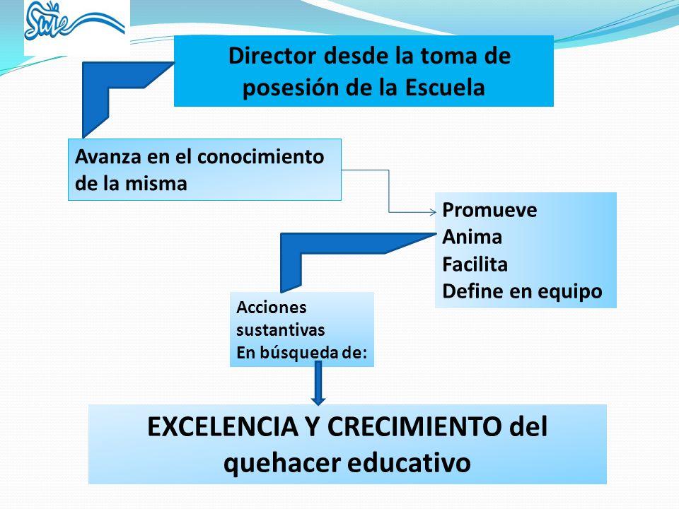 EXCELENCIA Y CRECIMIENTO del quehacer educativo