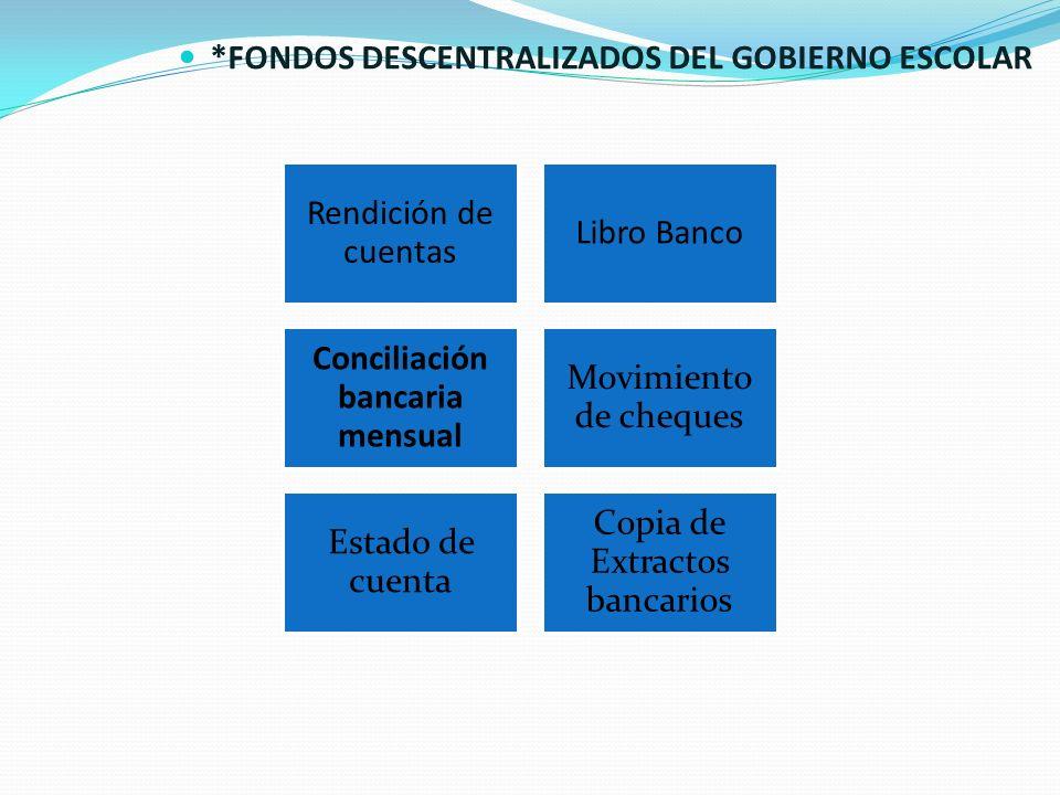 Conciliación bancaria mensual