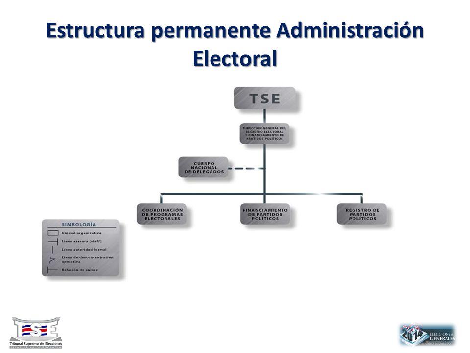 Estructura permanente Administración Electoral