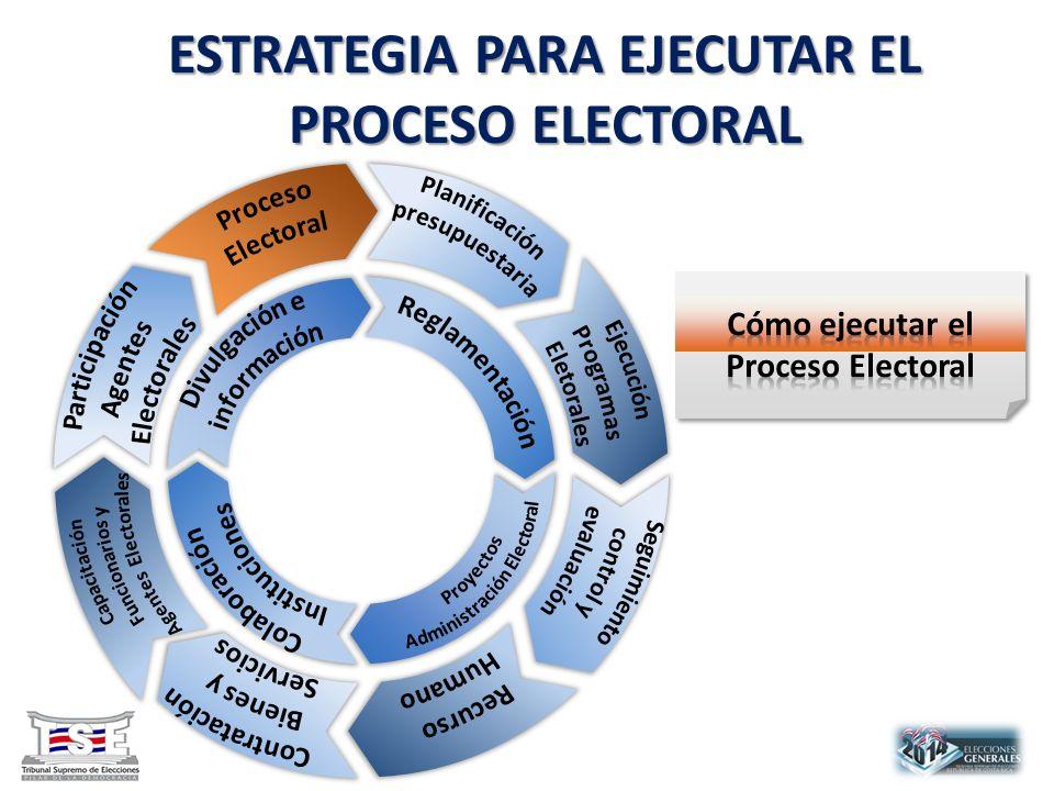 ESTRATEGIA PARA EJECUTAR EL PROCESO ELECTORAL