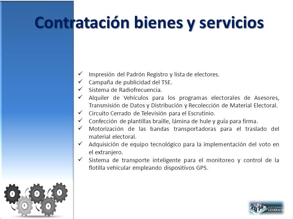 Contratación bienes y servicios