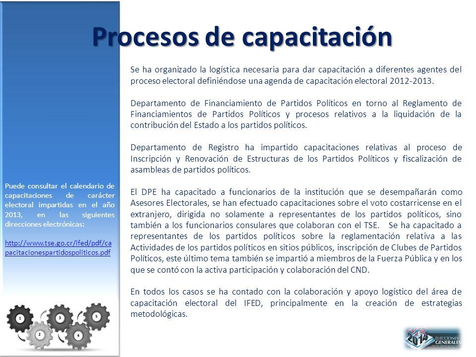 Procesos de capacitación