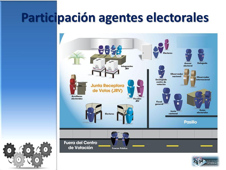 Participación agentes electorales