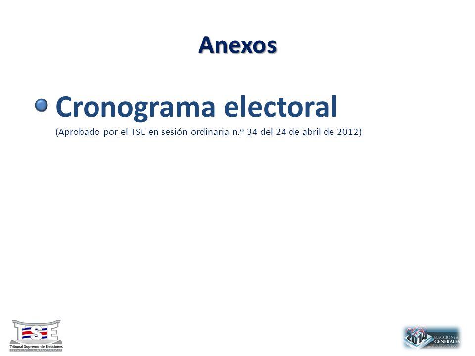 Cronograma electoral Anexos