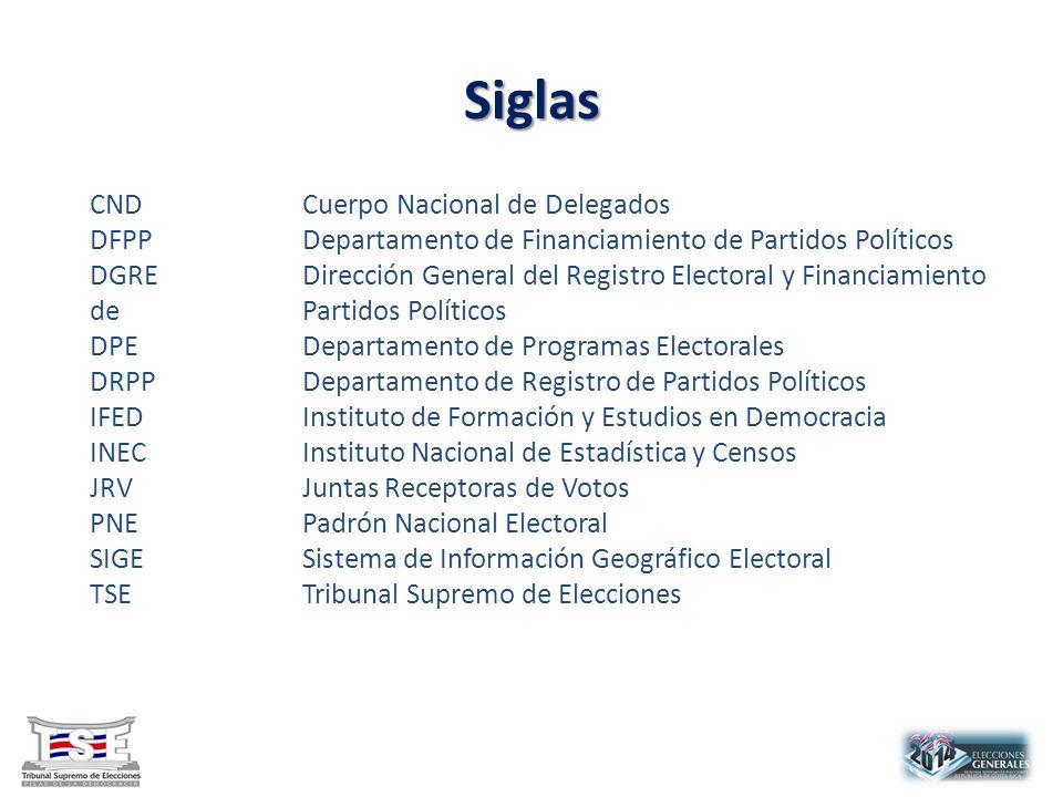 Siglas CND Cuerpo Nacional de Delegados