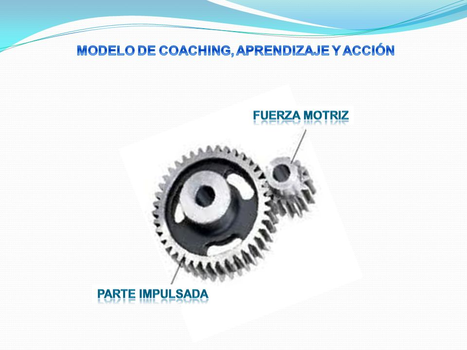MODELO DE COACHING, APRENDIZAJE Y ACCIÓN