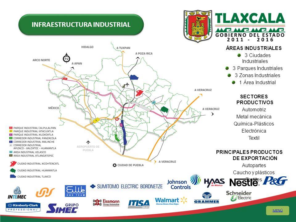 INFRAESTRUCTURA INDUSTRIAL PRINCIPALES PRODUCTOS DE EXPORTACIÓN