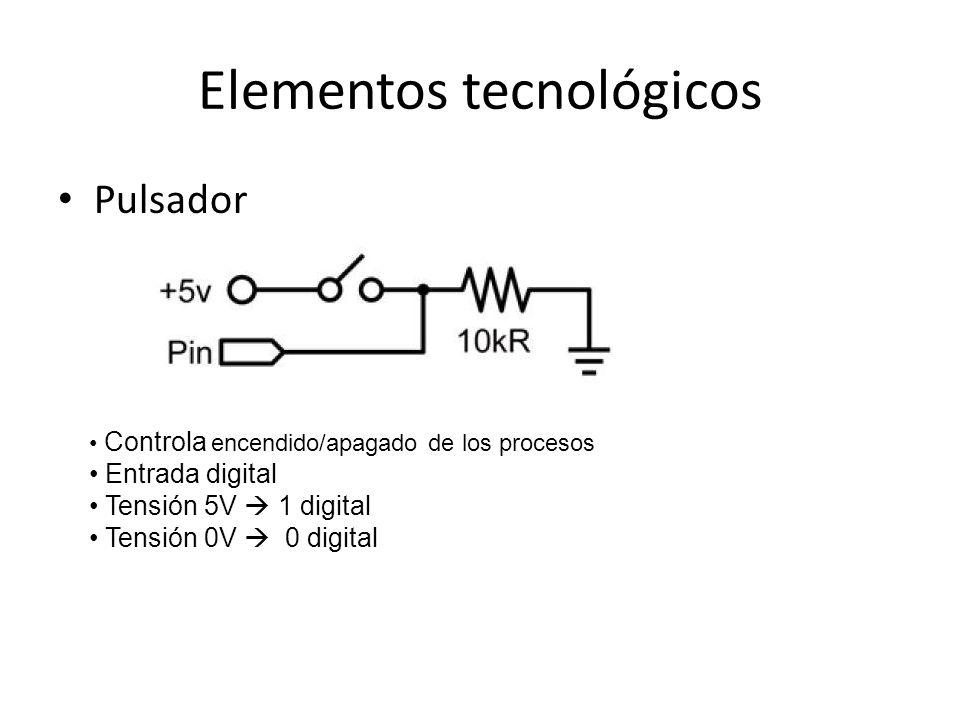 Elementos tecnológicos