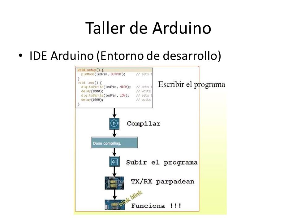 Taller de Arduino IDE Arduino (Entorno de desarrollo)