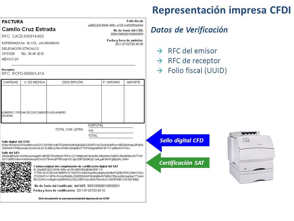 Representación impresa CFDI