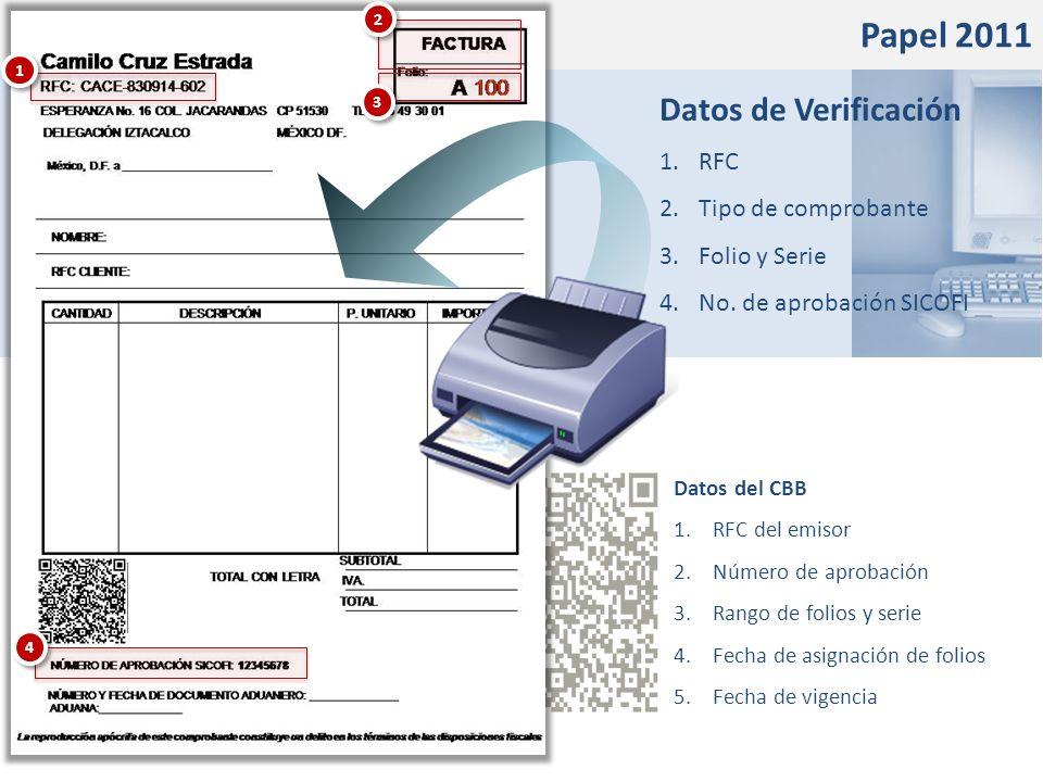 Papel 2011 Datos de Verificación RFC Tipo de comprobante Folio y Serie