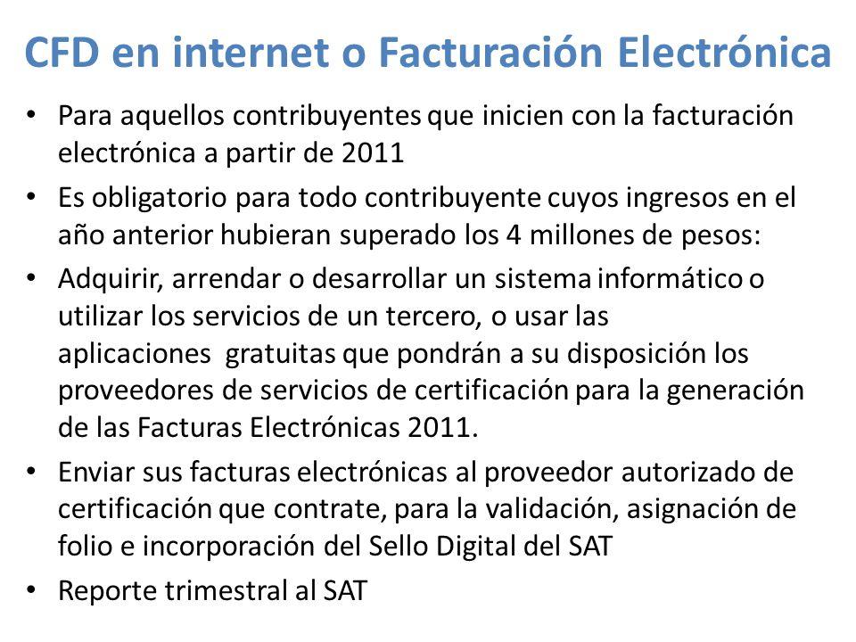 CFD en internet o Facturación Electrónica