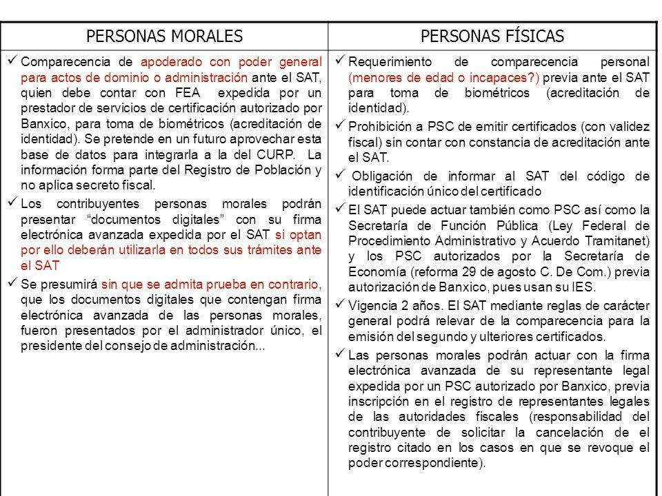 PERSONAS MORALES PERSONAS FÍSICAS