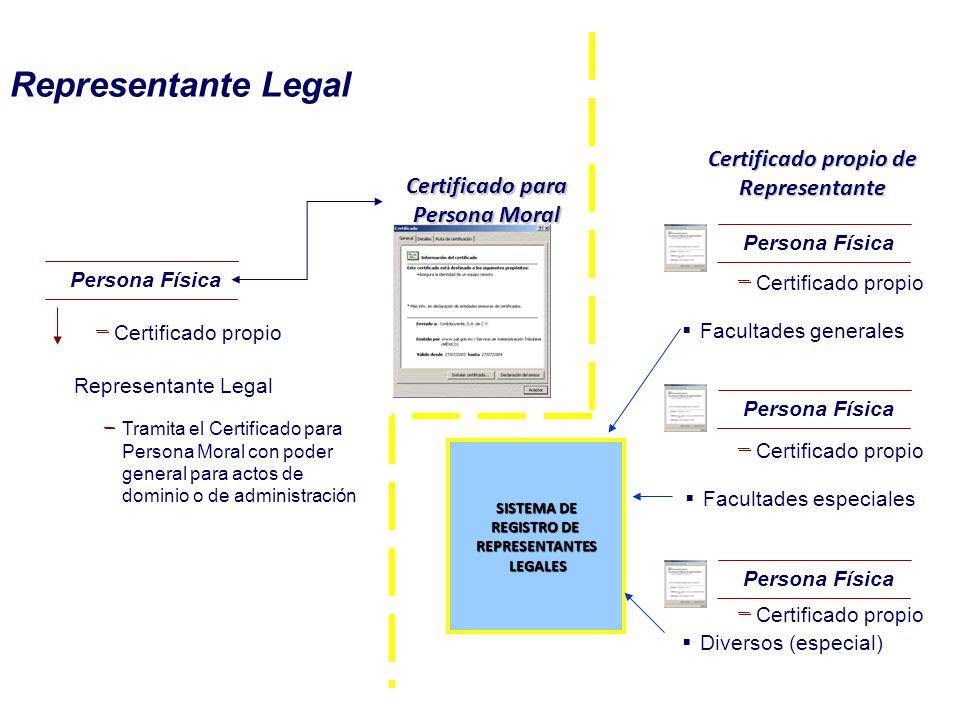 Certificado propio de Representante Certificado para Persona Moral