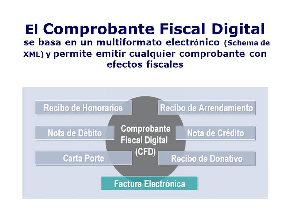 El Comprobante Fiscal Digital se basa en un multiformato electrónico (Schema de XML) y permite emitir cualquier comprobante con efectos fiscales
