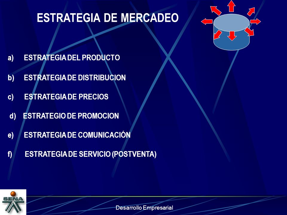ESTRATEGIA DE MERCADEO
