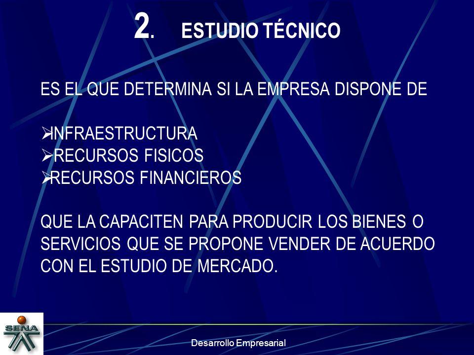 Desarrollo Empresarial