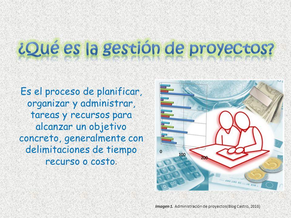 ¿Qué es la gestión de proyectos