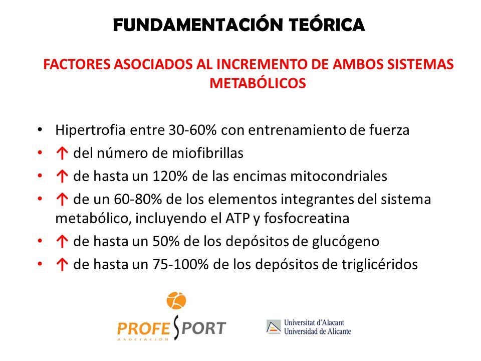 FACTORES ASOCIADOS AL INCREMENTO DE AMBOS SISTEMAS METABÓLICOS
