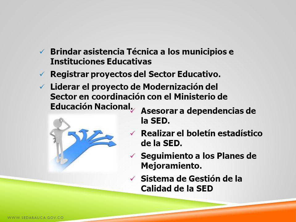 Brindar asistencia Técnica a los municipios e Instituciones Educativas