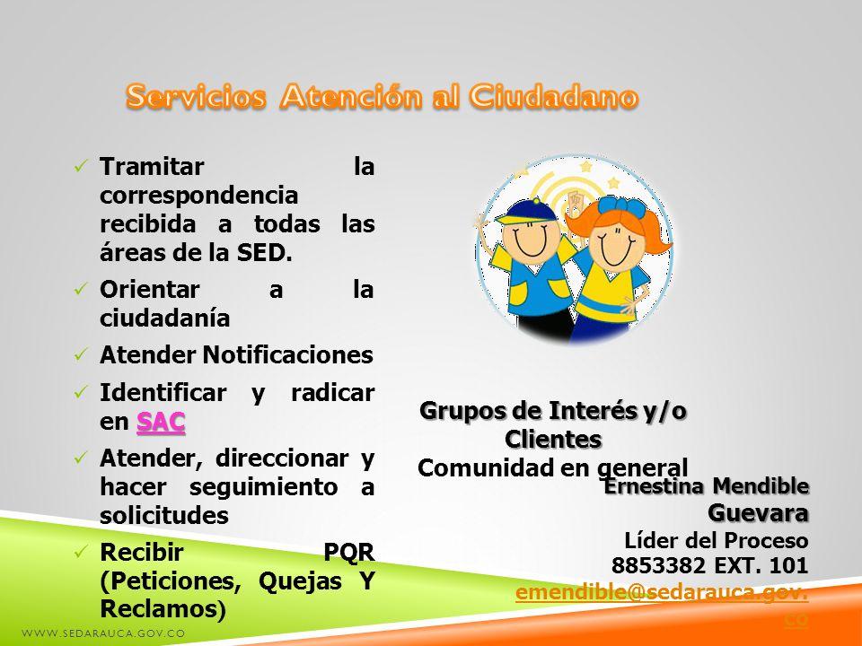 Servicios Atención al Ciudadano Grupos de Interés y/o Clientes