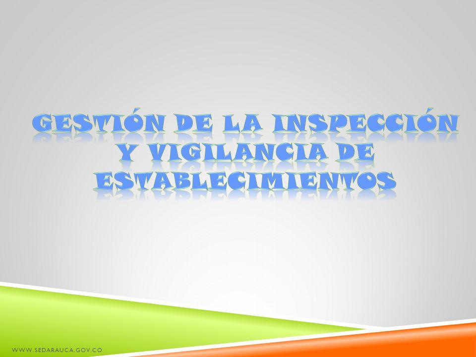 Gestión de la inspección y vigilancia de establecimientos