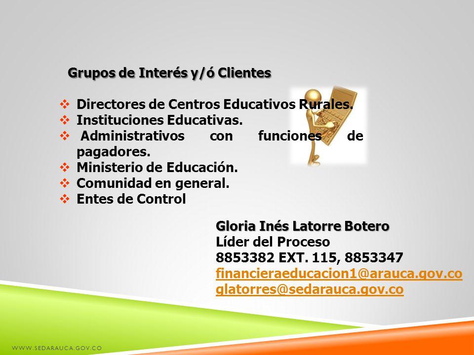 Grupos de Interés y/ó Clientes
