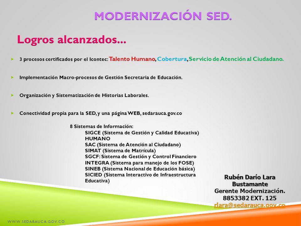 Rubén Darío Lara Bustamante Gerente Modernización.
