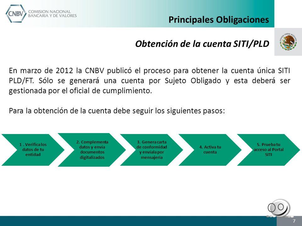Principales Obligaciones Obtención de la cuenta SITI/PLD