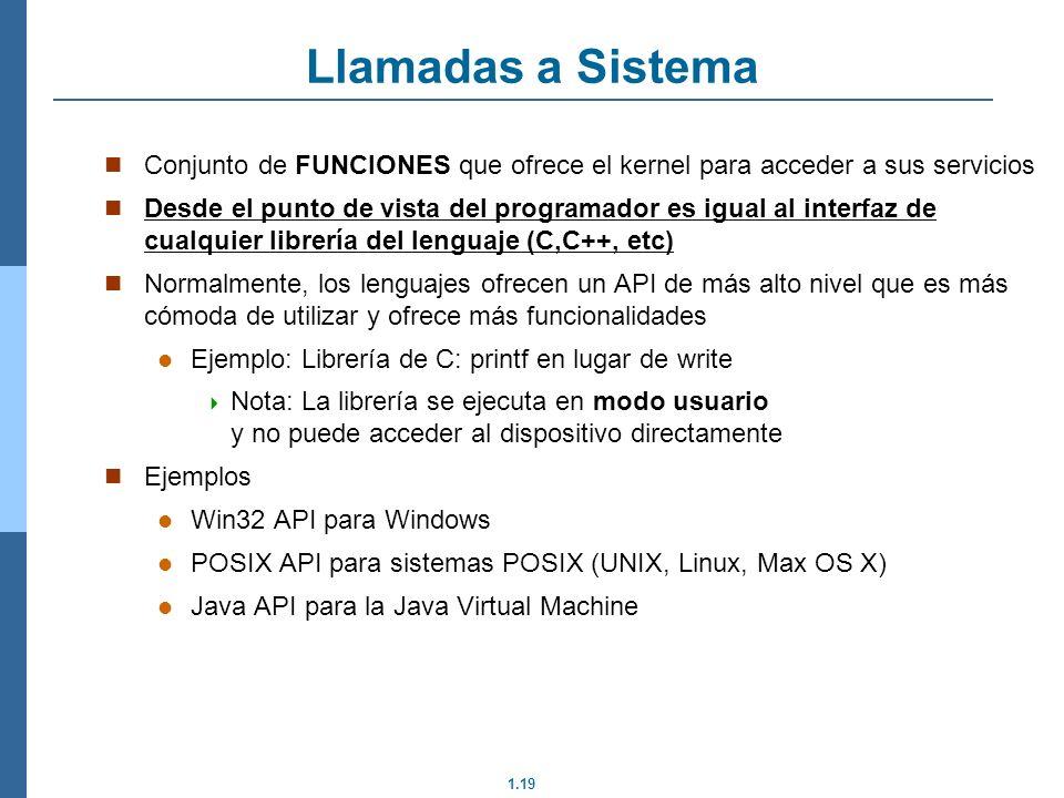 Llamadas a Sistema Conjunto de FUNCIONES que ofrece el kernel para acceder a sus servicios.