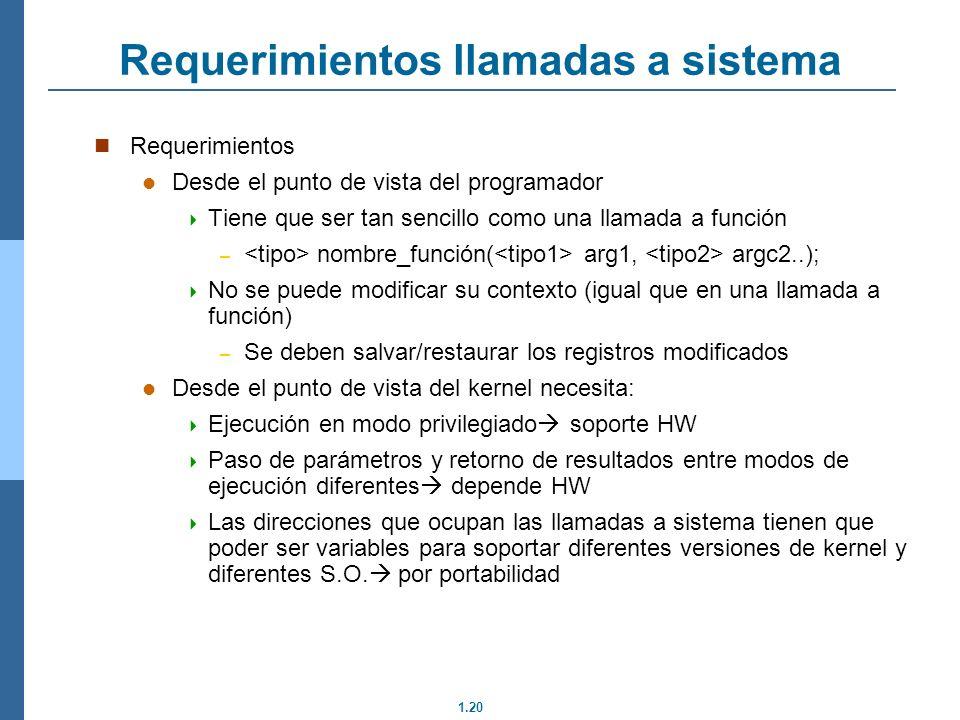 Requerimientos llamadas a sistema