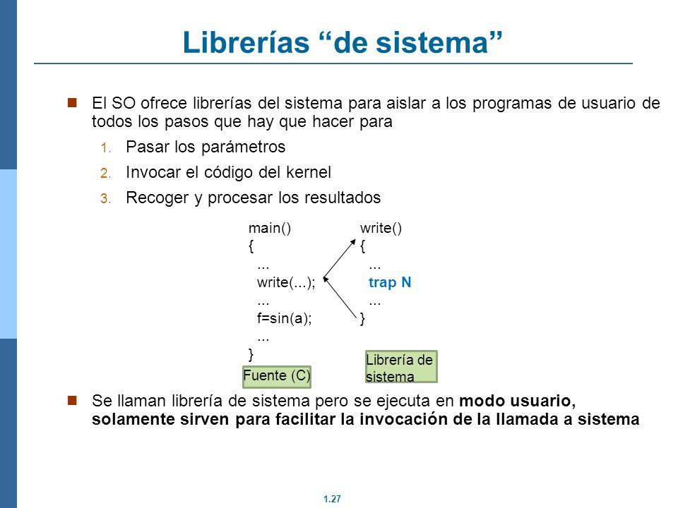 Librerías de sistema