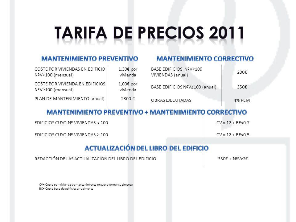 TARIFA DE PRECIOS 2011 MANTENIMIENTO PREVENTIVO