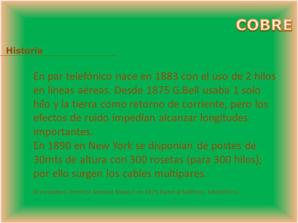 COBRE Historia.
