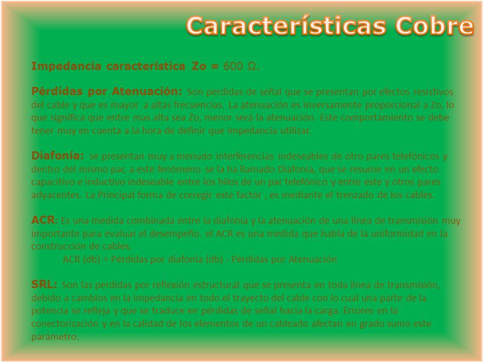 Características Cobre