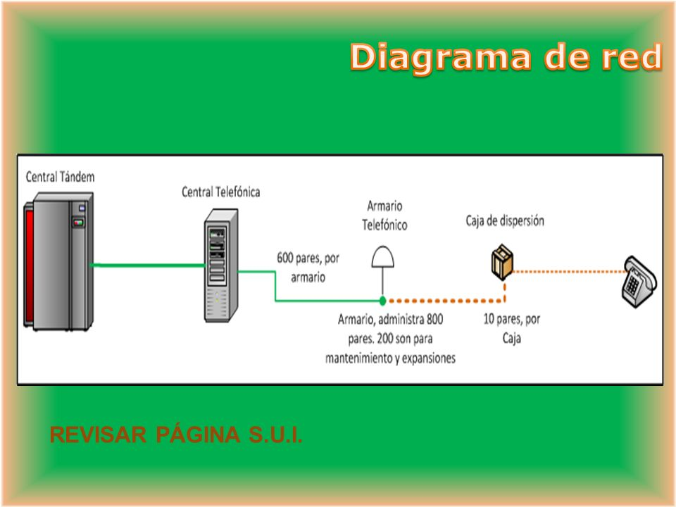 Diagrama de red REVISAR PÁGINA S.U.I.