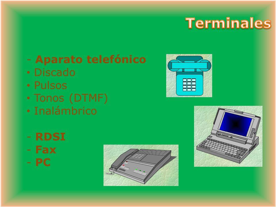 Terminales Aparato telefónico Discado Pulsos Tonos (DTMF) Inalámbrico