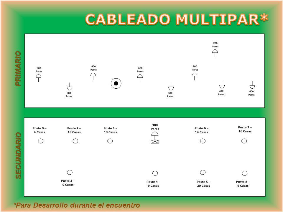 CABLEADO MULTIPAR* PRIMARIO SECUNDARIO