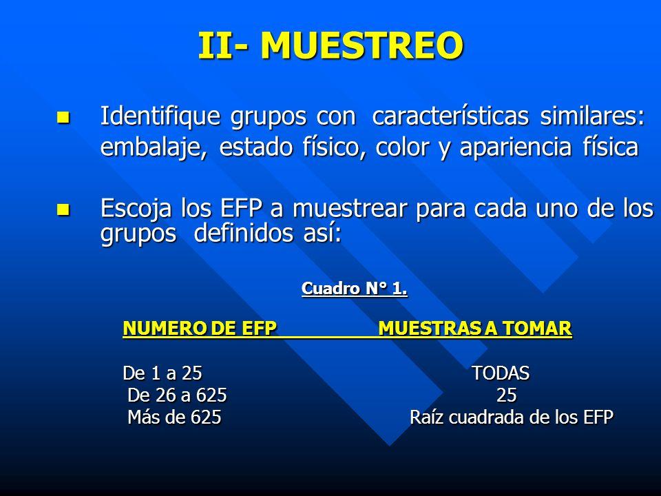 II- MUESTREO Identifique grupos con características similares: