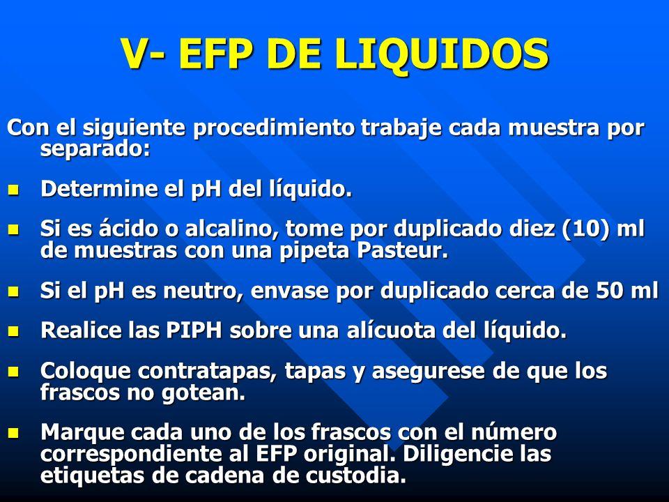 V- EFP DE LIQUIDOS Con el siguiente procedimiento trabaje cada muestra por separado: Determine el pH del líquido.