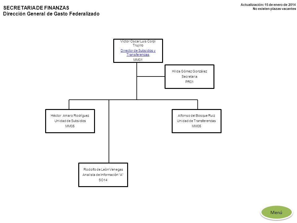 SECRETARIA DE FINANZAS Dirección General de Gasto Federalizado