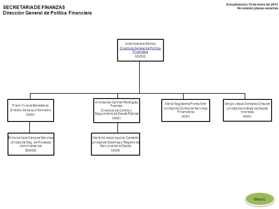 SECRETARIA DE FINANZAS Dirección General de Política Financiera