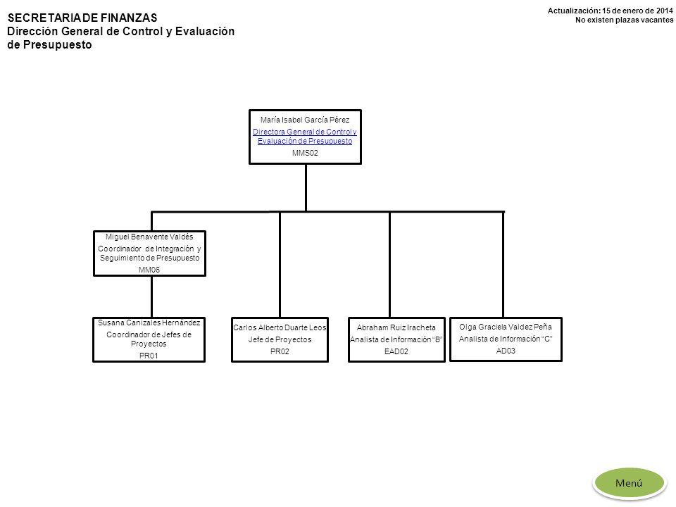 SECRETARIA DE FINANZAS Dirección General de Control y Evaluación