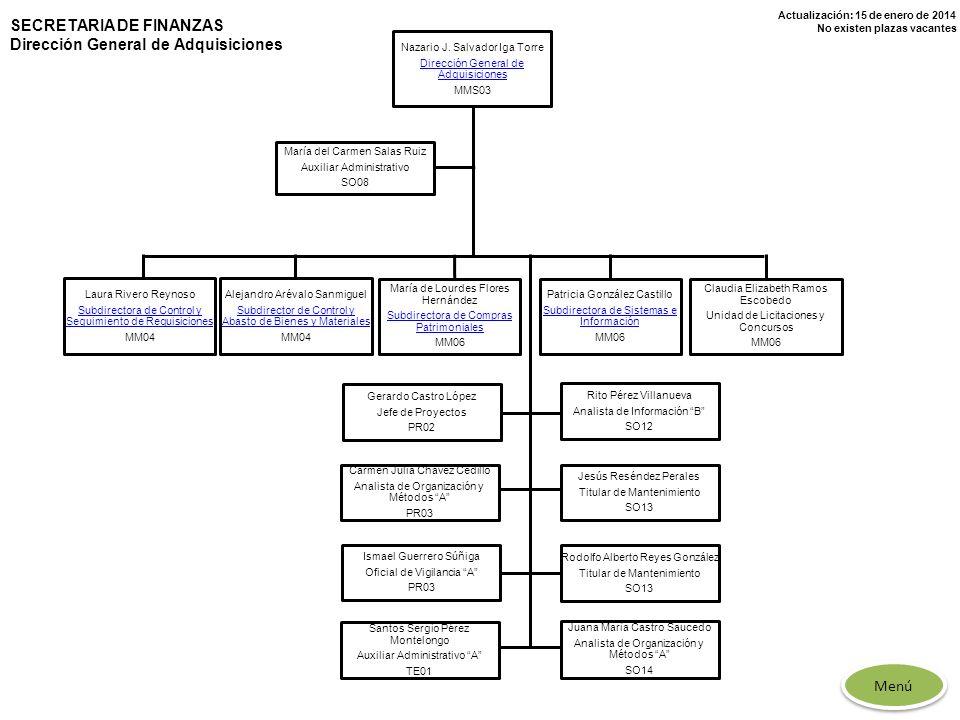 SECRETARIA DE FINANZAS Dirección General de Adquisiciones