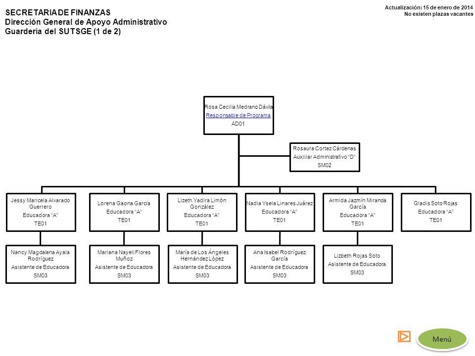 SECRETARIA DE FINANZAS Dirección General de Apoyo Administrativo