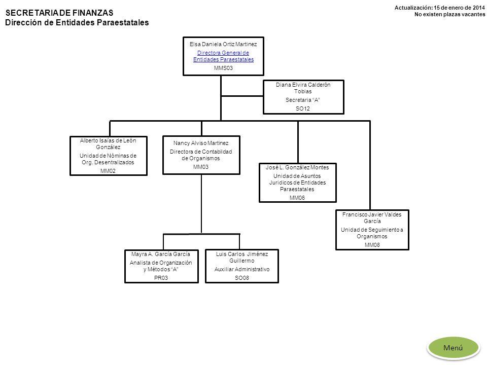 SECRETARIA DE FINANZAS Dirección de Entidades Paraestatales