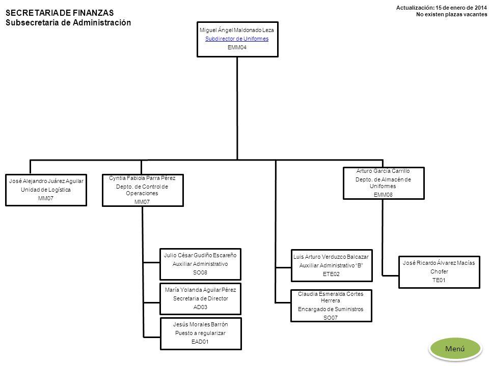 SECRETARIA DE FINANZAS Subsecretaria de Administración