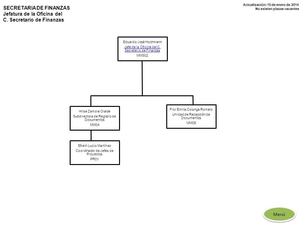 SECRETARIA DE FINANZAS Jefatura de la Oficina del
