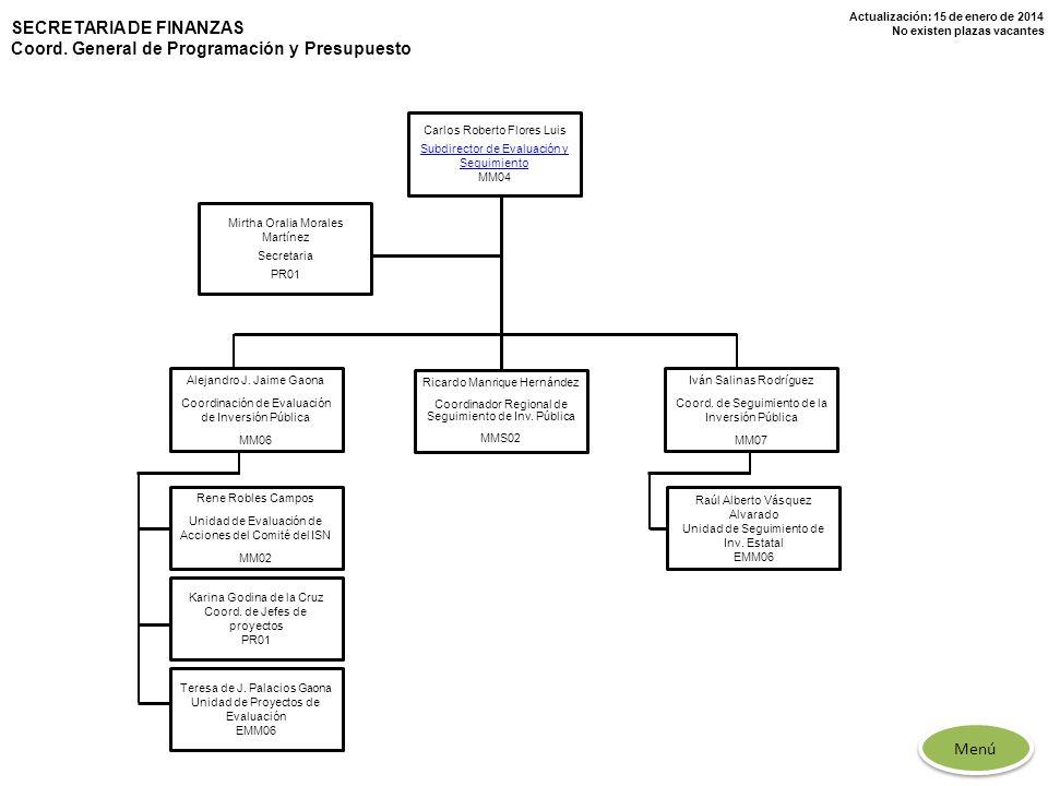 SECRETARIA DE FINANZAS Coord. General de Programación y Presupuesto