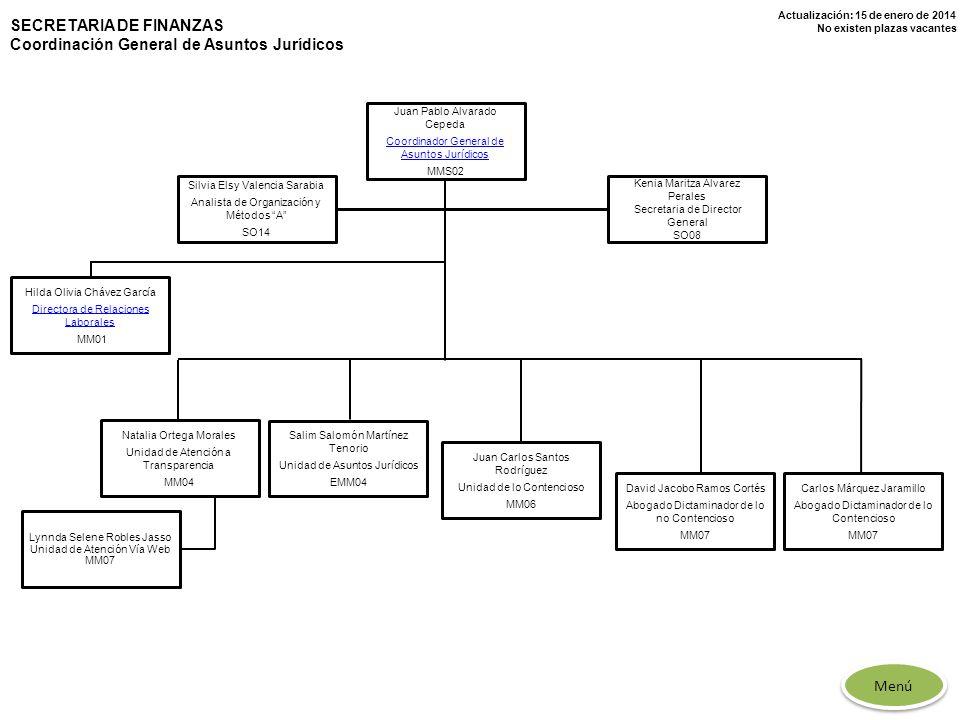 SECRETARIA DE FINANZAS Coordinación General de Asuntos Jurídicos